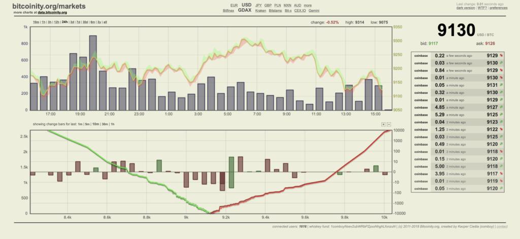 bitcoinity-kurs-bitcoin